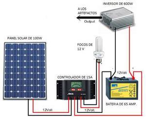 Kit Completo Energia Solar Pre-instalado Ahorro Garantizado