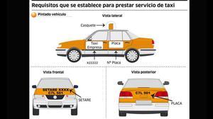 vendo empresa de taxi en arequipa