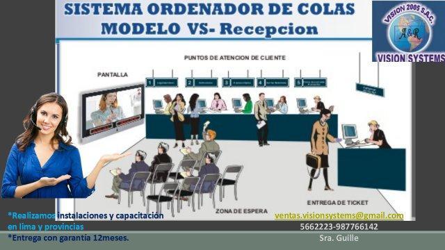 SISTEMAS DE COLAS MODELO RECEPCIÓN.