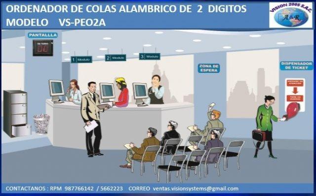 KIT ORDENADORES DE COLAS