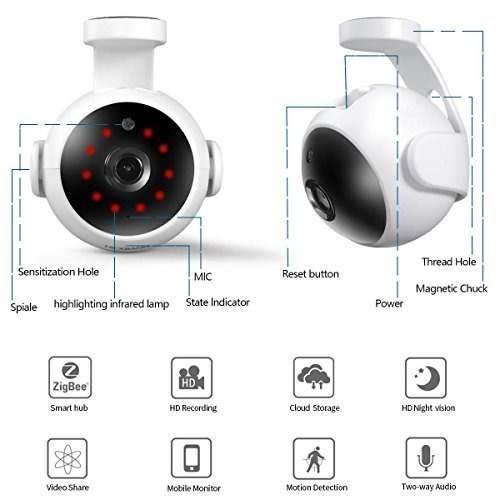 Cámara De Seguridad Inalámbrica, Nexbang 720p Hd Video