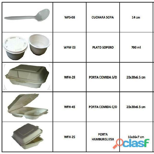 Biodegradables de almidón de maíz para alimentos Lima